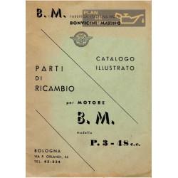 Bm 48cc P3 Bonvicini Marino