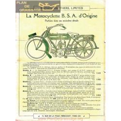 Bsa 1913 Manual De Intretinere