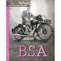 Bsa 1934 Manual De Intretinere
