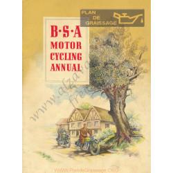 Bsa 1937 Cat