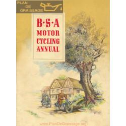 Bsa 1937 Manual De Intretinere