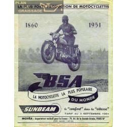 Bsa 1951 Motocyclettes Manual De Intretinere