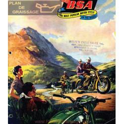Bsa 1956 Popular Manual De Intretinere