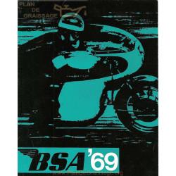Bsa 1969 Manual De Intretinere