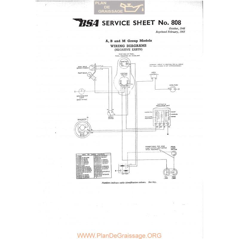 Bsa Service Sheet N 808 P1967 Wiring Diagrams