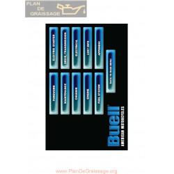 Buell S1 Lightning 97 Service Manual