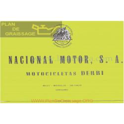 Derbi 350 Cc Bicilindrica Despiece