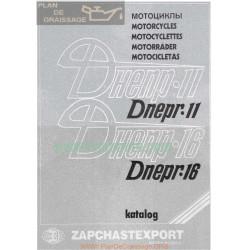 Dnepr D11 D16 Despiece Espanol