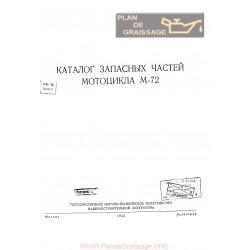 Dnepr M72 Nomenclature