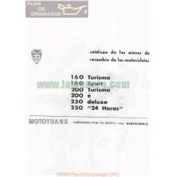 Ducati 160 Turismo Y Super 200 Turismo Y E 250 Deluxe 24 Horas Despiece