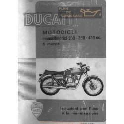 Ducati 250 350 450 Mark 3 Ct