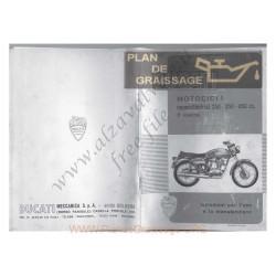 Ducati 250 350 450 Mark3 Desmo Scrambler
