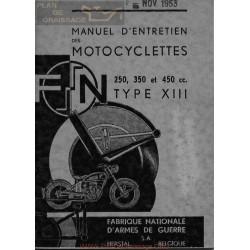 Fn 250 350 450cc Type Xiii Manual Entretenimiento