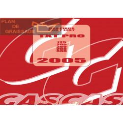 Gasgas Txt Pro 125 200 250 280 300 2005 Parts List