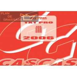 Gasgas Txt Pro 125 200 250 280 300 2006 Parts List