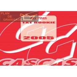 Gasgas Txt Rookie 2005 Parts List