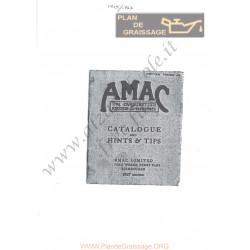 General Amac Carburetters Controls 1915 1927