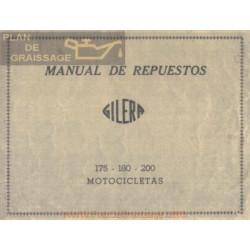 Gilera 175 180 200 Despiece