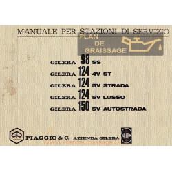 Gilera 98 Ss 124 4v 124150 5v Ma