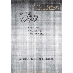 Iso 125 150 Ct