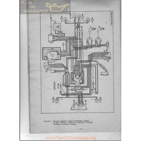 Jawa 350 634 Service Motor