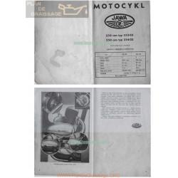 Jawa Mod 353 03 250cc Mod 354 03 350cc 1957 Manual Usuario Checo