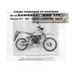 Kawasaki 125 B1 B2 Kmx