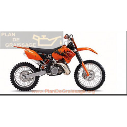Ktm 200 Xc W 2007 Parts List Microfiche