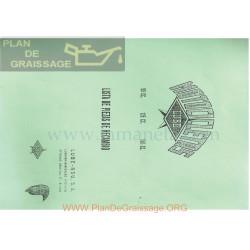 Lube 99 125 150 Catalogo Piezas De Recambio