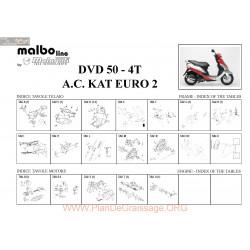 Malaguti R0018 Dvd 50 4t