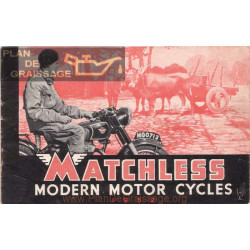 Matchless 1952 Informatii Tehnice