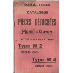 Monet Goyon 250cc Mod M2 Y 350cc Mod M4 Piezas De Repuesto