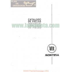Montesa Cappra 360 Vb Catalogo De Piezas