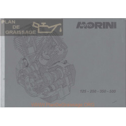 Morini 125 250 350 500 Manual Taller Ingles