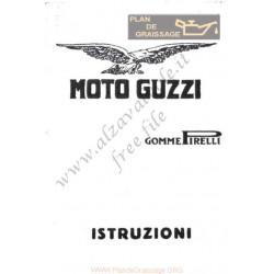 Moto Guzzi 1921 1931 Uso E Manutenzione