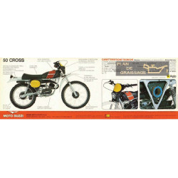 Moto Guzzi 50 Cross 1974 Parts List