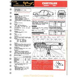 Chrysler 160ft 180 Ft