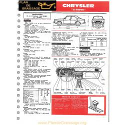 Chrysler 2 Litres Ft