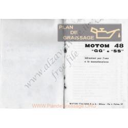 Motom 48 Gg Ss Um