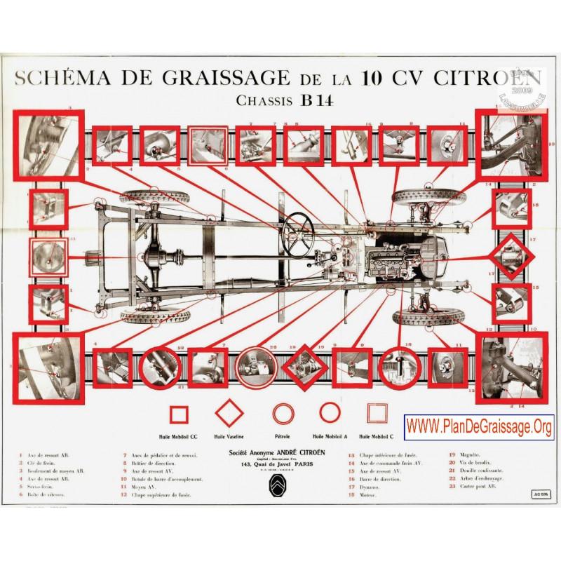citroen 10cv chassis b14