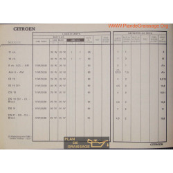 Citroen 11 15 Azl Am Ami Id 19 Dv Dx Dj