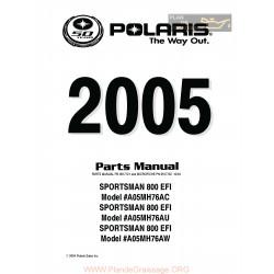 Polaris Sportsman 800 Twin Efi Parts List