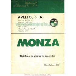 Puch Monza Catalogo Piezas De Recambio