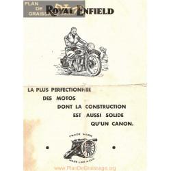 Royal Enfield 1937 Informatii Tehnice
