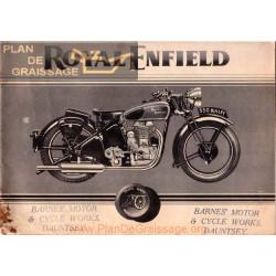 Royal Enfield 1939 Informatii Tehnice