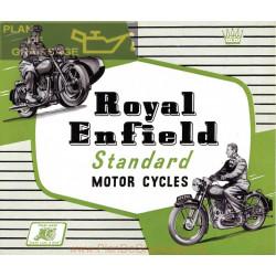 Royal Enfield 1953 Informatii Tehnice