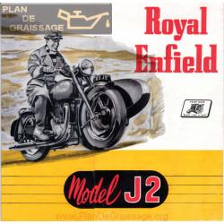 Royal Enfield 1954 Informatii Tehnice