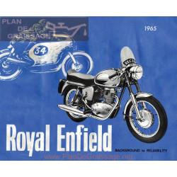 Royal Enfield 1965 Informatii Tehnice