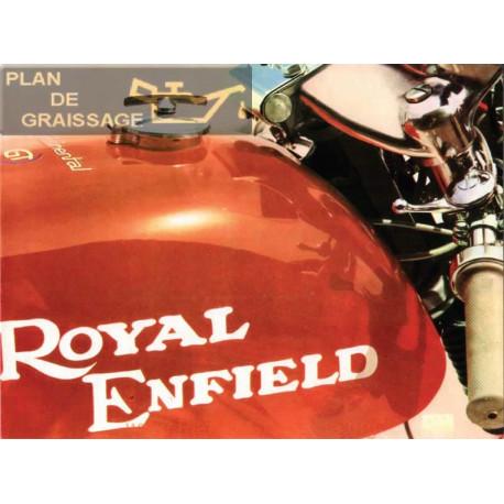 Royal Enfield 1969 Informatii Tehnice