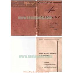 Sanglas 350 4 Y 500 3 Manual Usuario